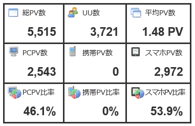 20160309access.png