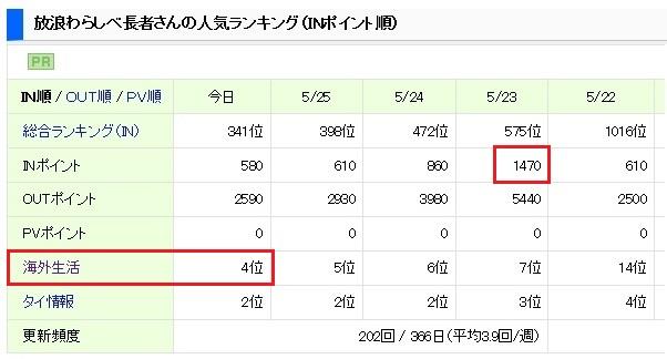 5_26ranking_no4.jpg