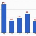 「日本円みせてくれ詐欺」アンケート結果(10ヶ月間)とコメント一覧/返答
