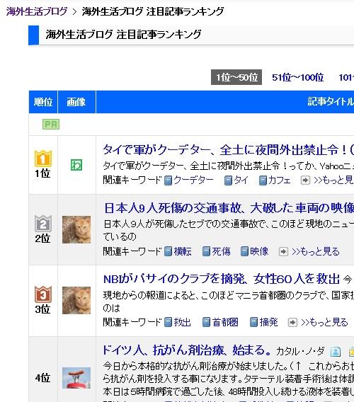 kaigaiseikatu_5_24_2014kiji_ranking.jpg