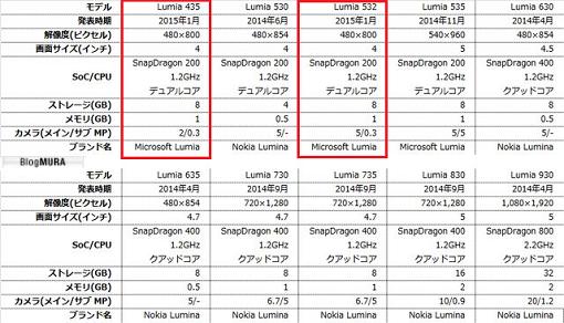 lumia510.png