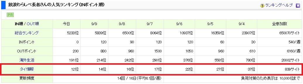 ranking2012_9_10