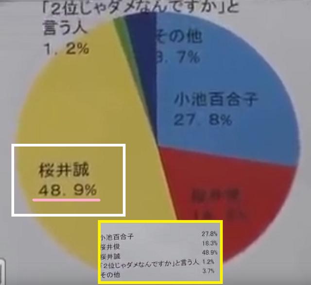 sakurai1i640z