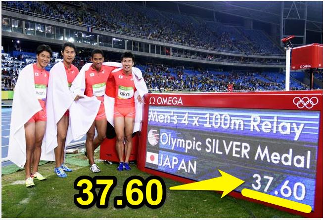 relay400m1